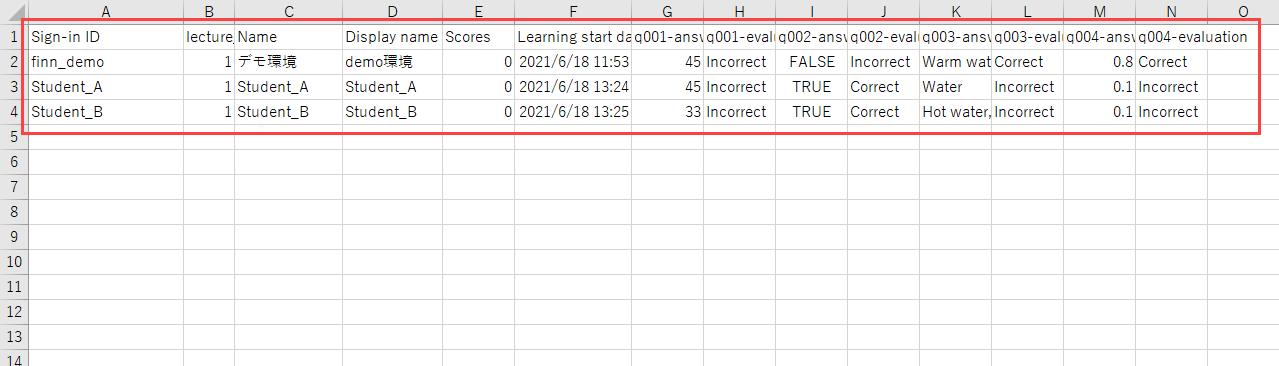 learningBOX-grade management