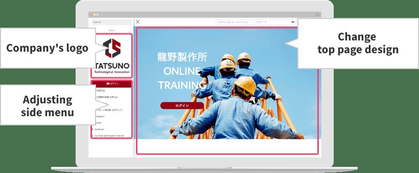 Image of design customization