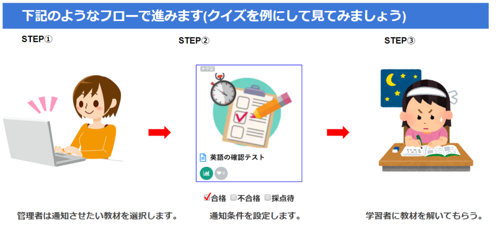learningBOX_指定教材通知機能