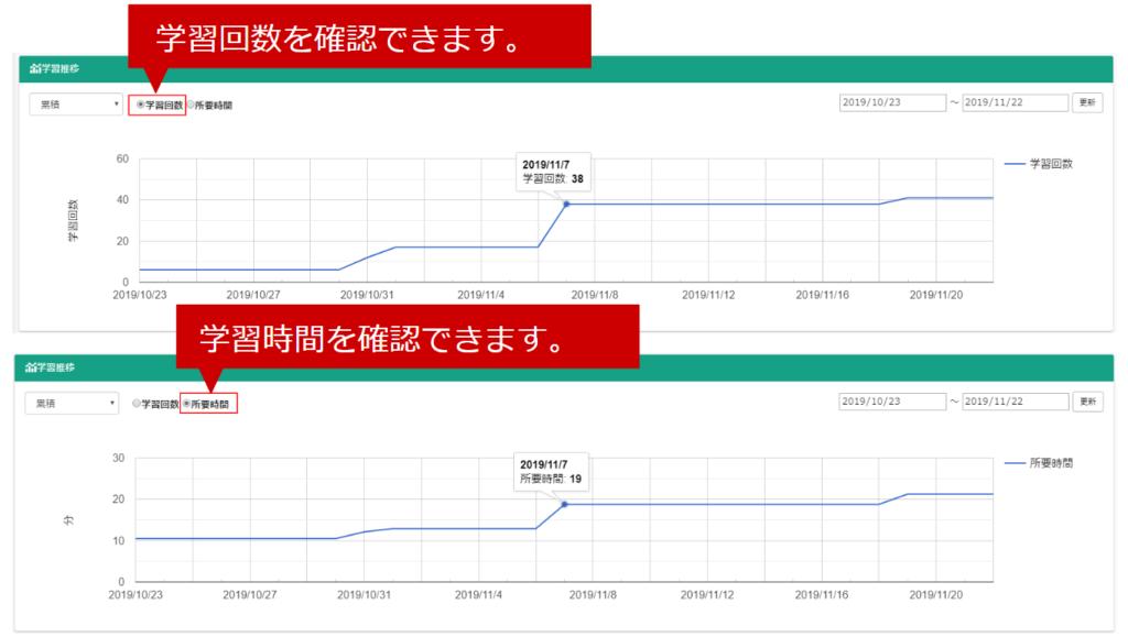 learningBOX_成績管理機能
