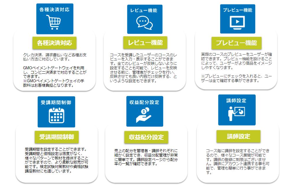 learningBOX EC features