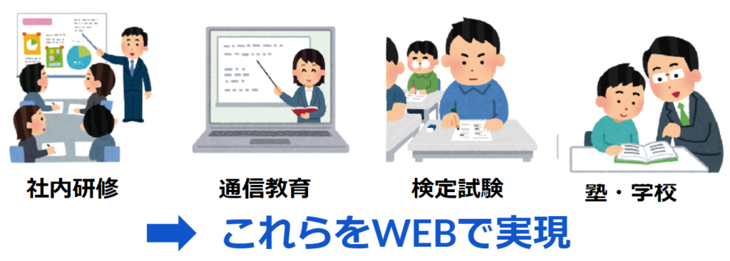 eLearning Learning_Free