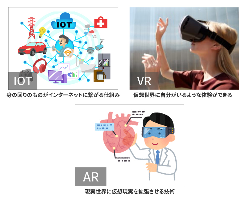 「IoT」「VR」「AR」の活用