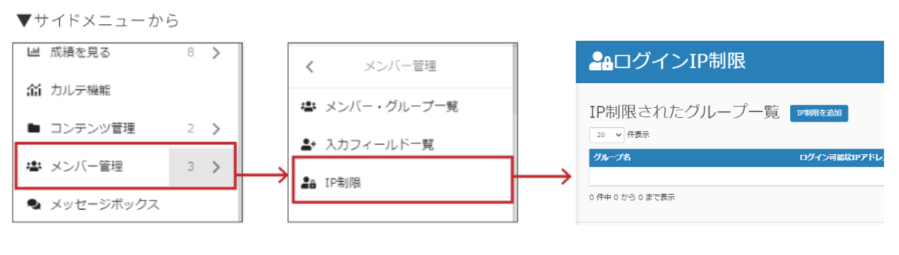 learningBOX-IP制限
