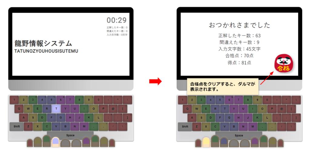 learningBOX-タイピング教材ー5