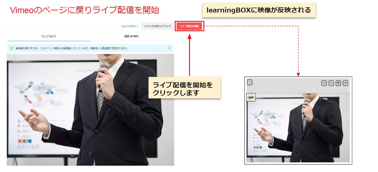 オンライン授業-learningBOX