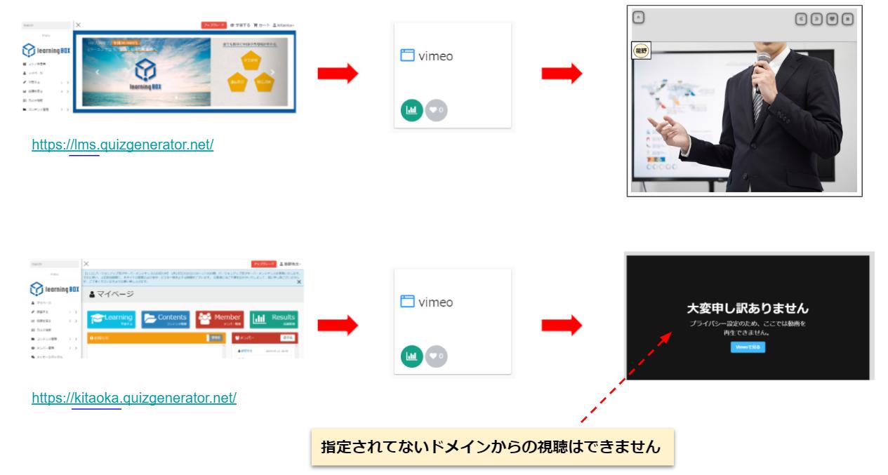 オンライン学習-ライブ配信