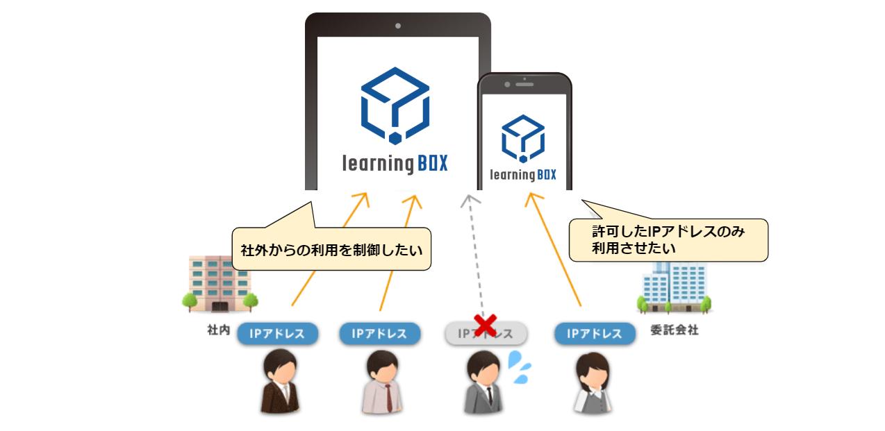 eラーニング-IP制限-learningBOX