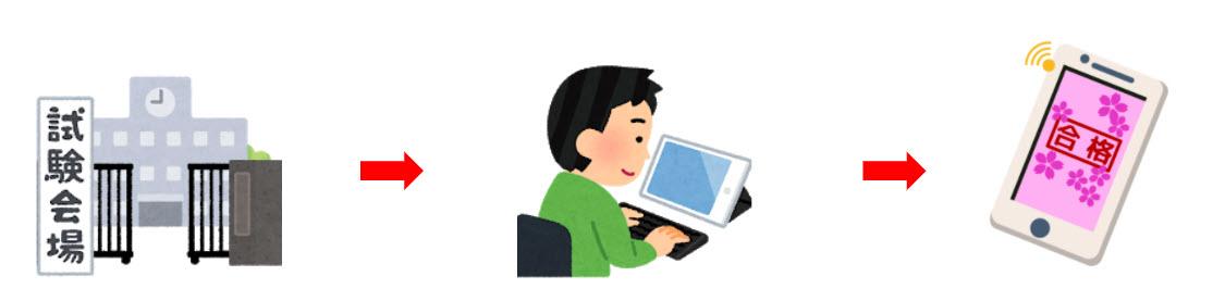 検定試験-オンライン