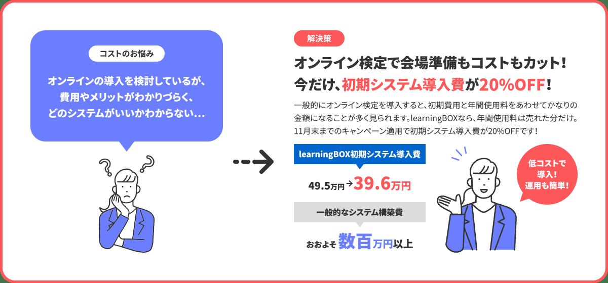 コストのお悩み:費用やメリットがわかりづらく悩んでいる 解決策:オンライン検定でコストもカット!今だけ初期システム導入日20%OFF!!