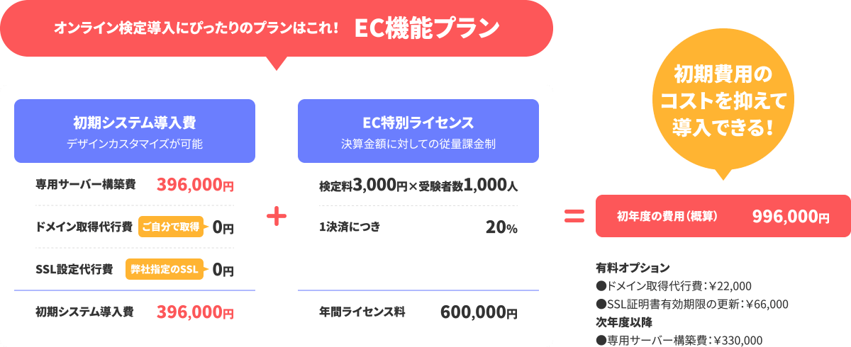 EC機能プラン