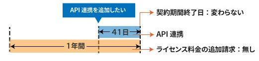 api_kari02