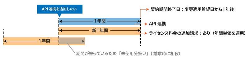 api_kari04